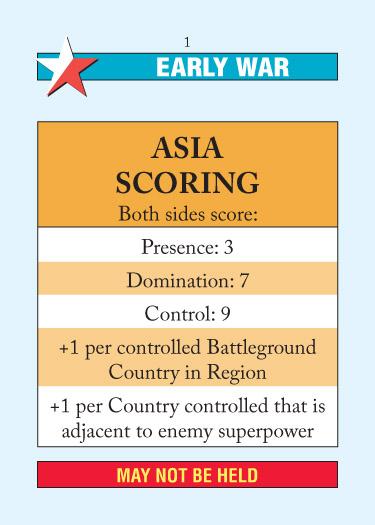 Asia Scoring