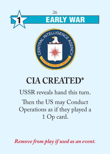 CIA Created