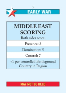 Middle East Scoring